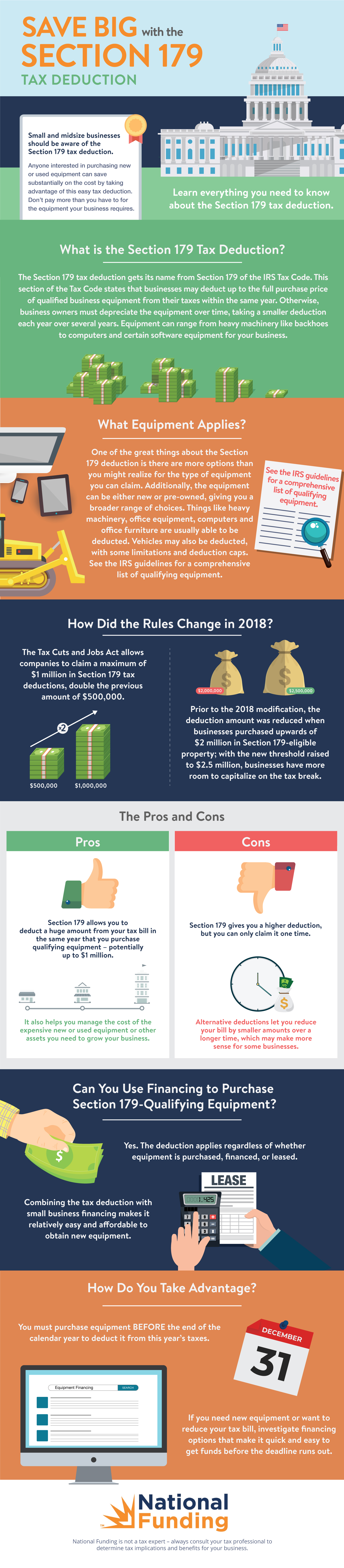 Infographic: Section 179 tax deduction